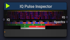 IQ Pulse Inspector and Decoder
