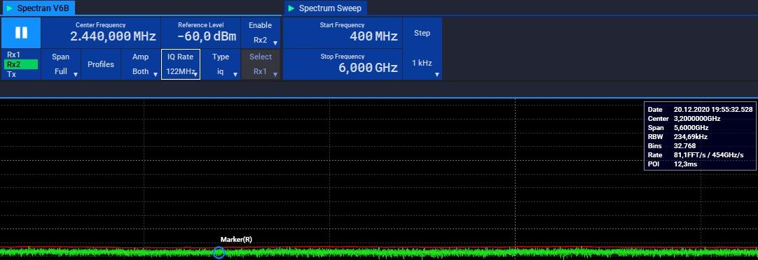 120MHz RTBW Sweep Speed