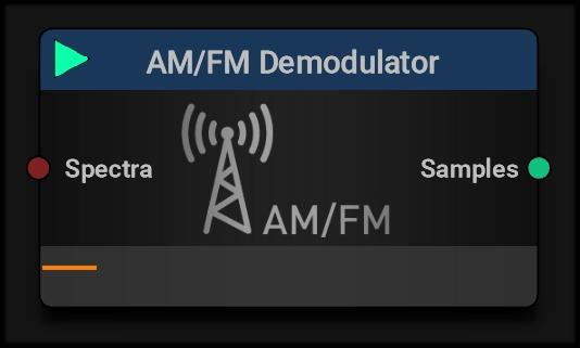 AM FM Demodulator Block