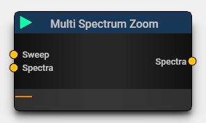 Multi Spectral Zoom Block