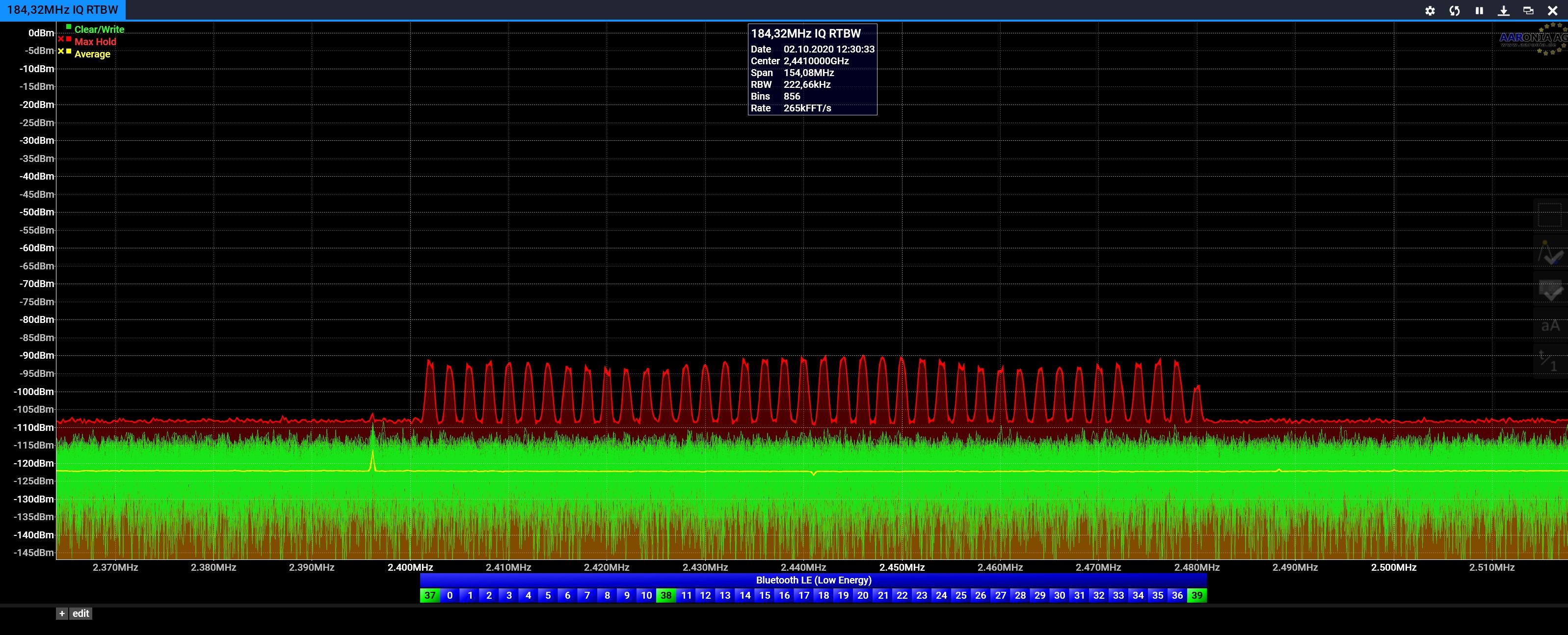 184MHz-IQ.jpg