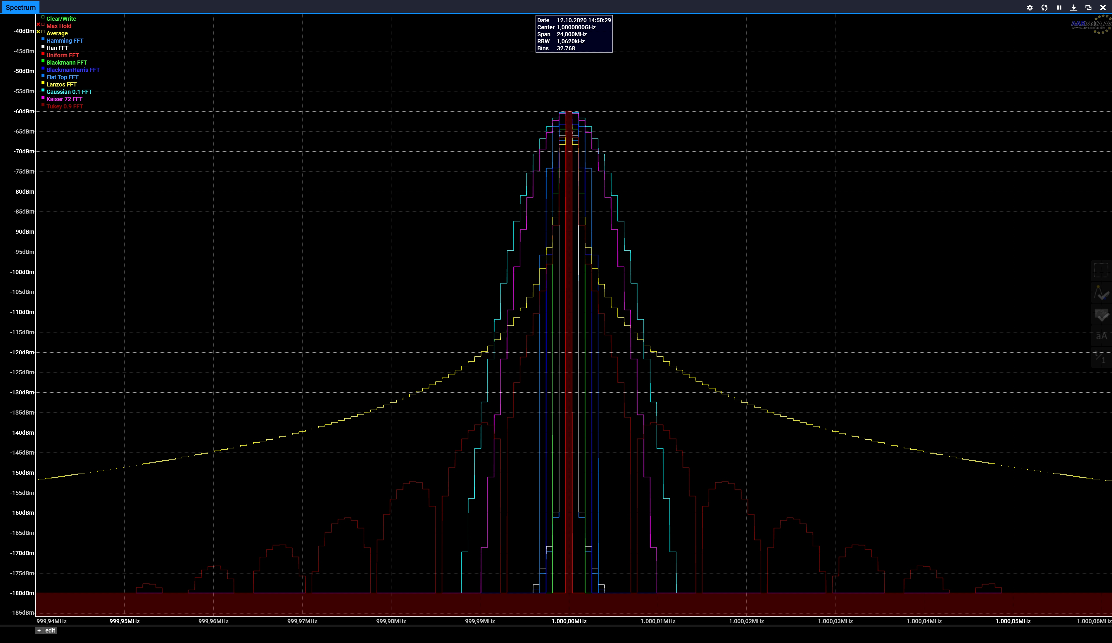 FFT-Windowing-Comparison-Bins.jpg