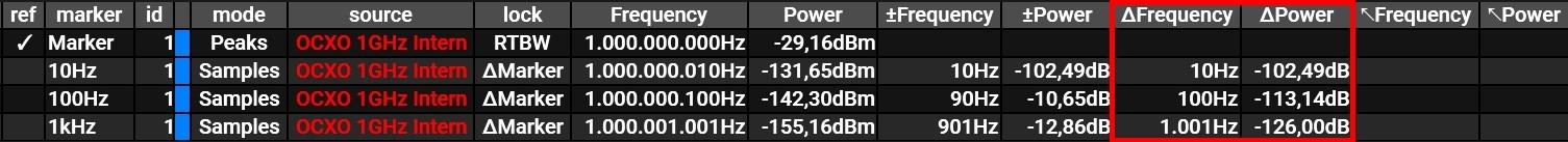 SPECTRAN-V6-1GHz-Phase-Noise.jpg
