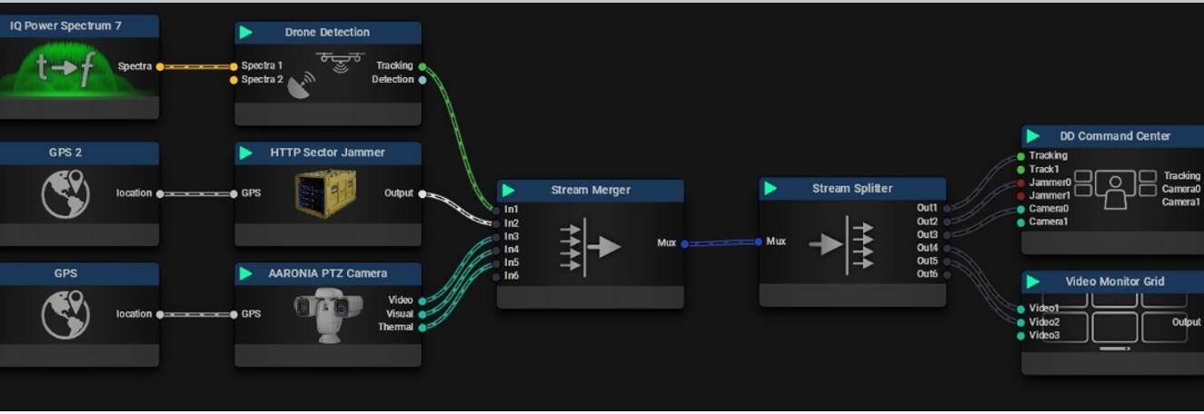 Stream-Merger-mission.jpg