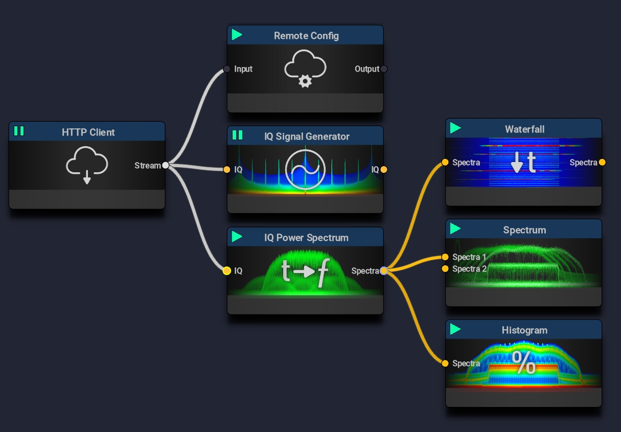 Typical-SPECTRAN-V6-Remote-Setup.jpg