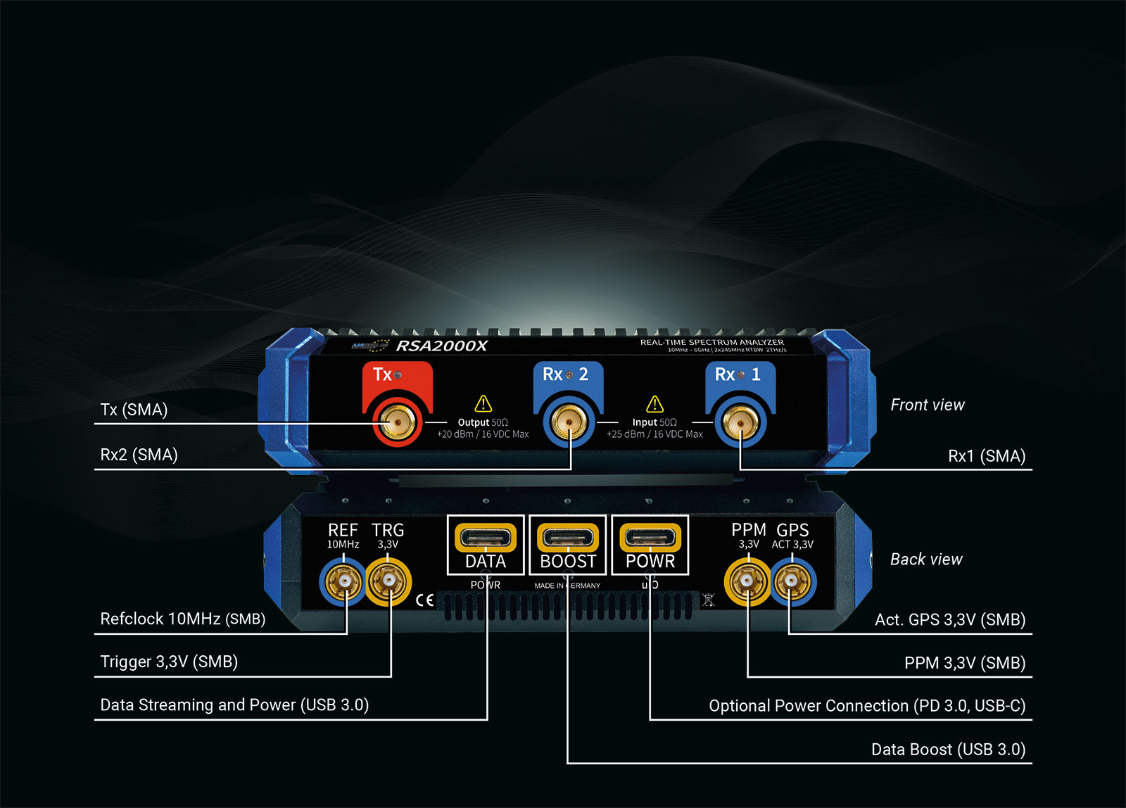 SPECTRAN-V6-USB-Connections.jpg