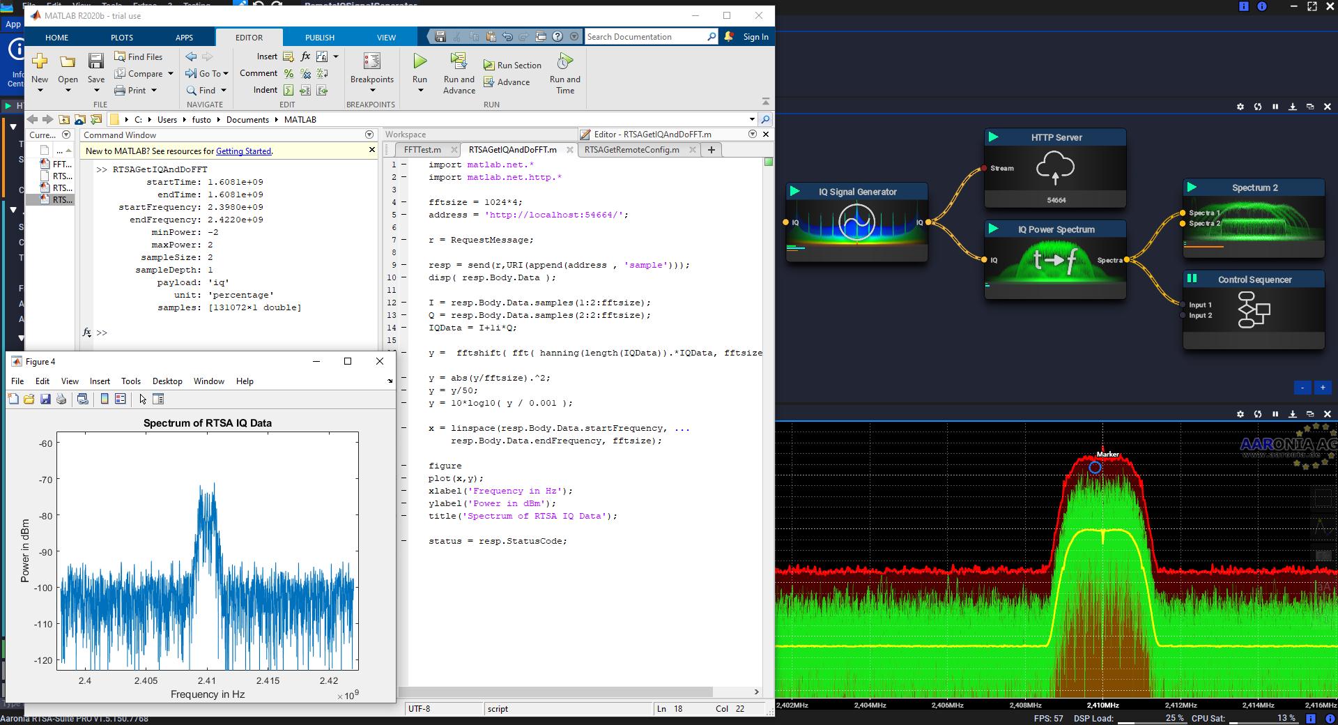 RTSA-IQ-Matlab-FFT.png