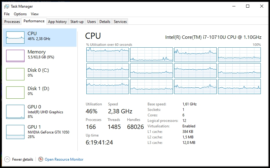 CPU/GPU load monitor