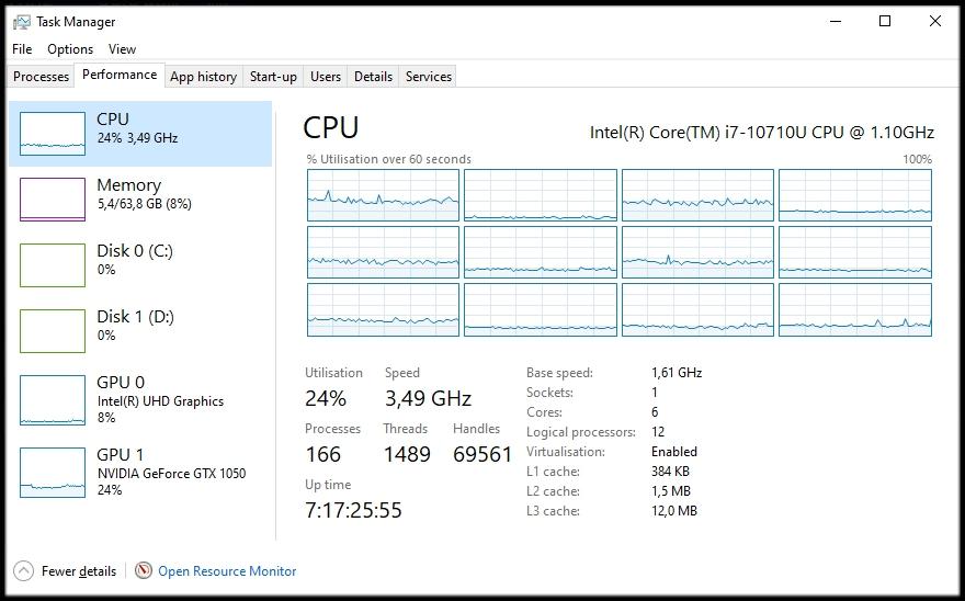 80MHz RTBW CPU/GPU Load