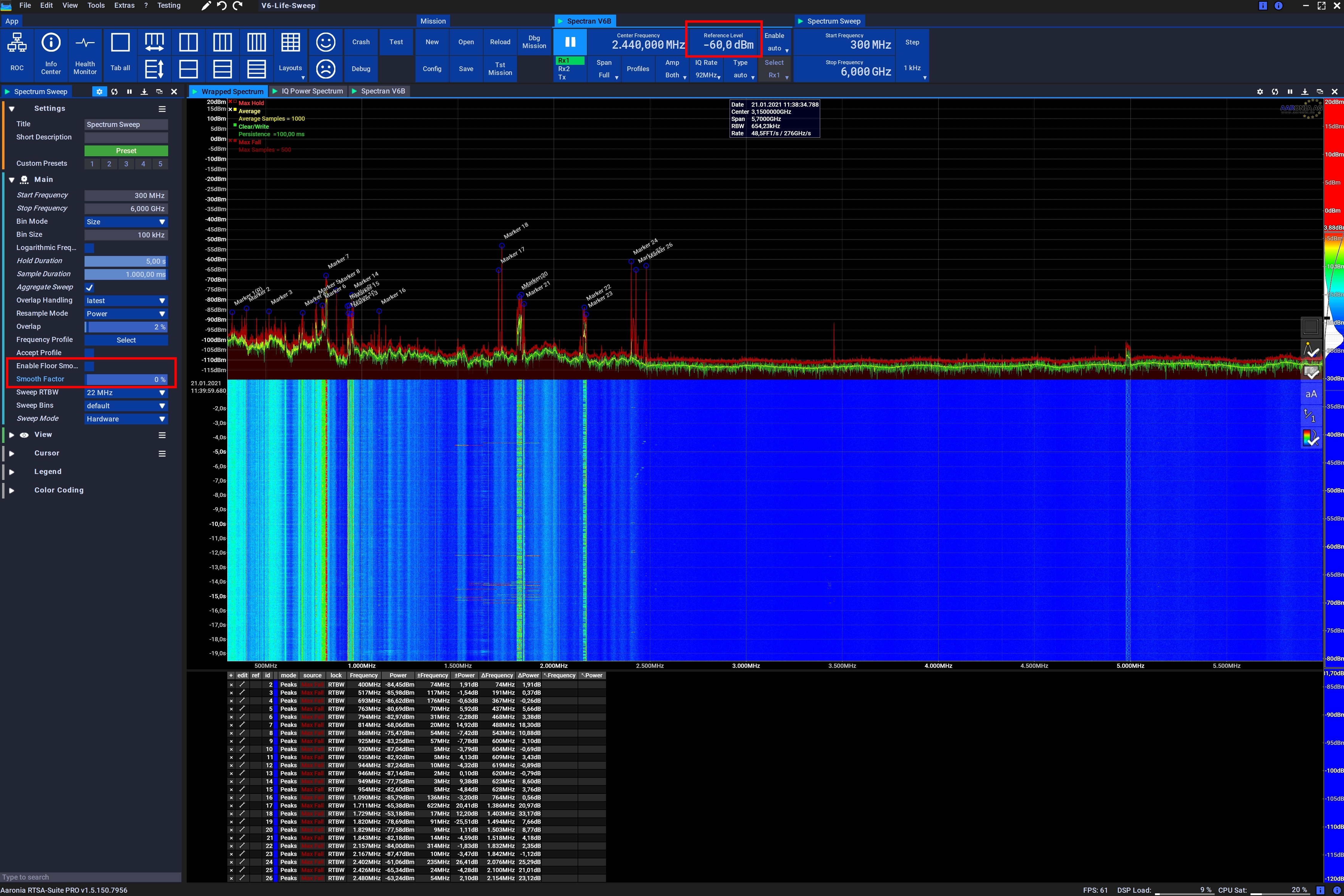 -60dBm Reference Level offers a perfectly flat noise floor