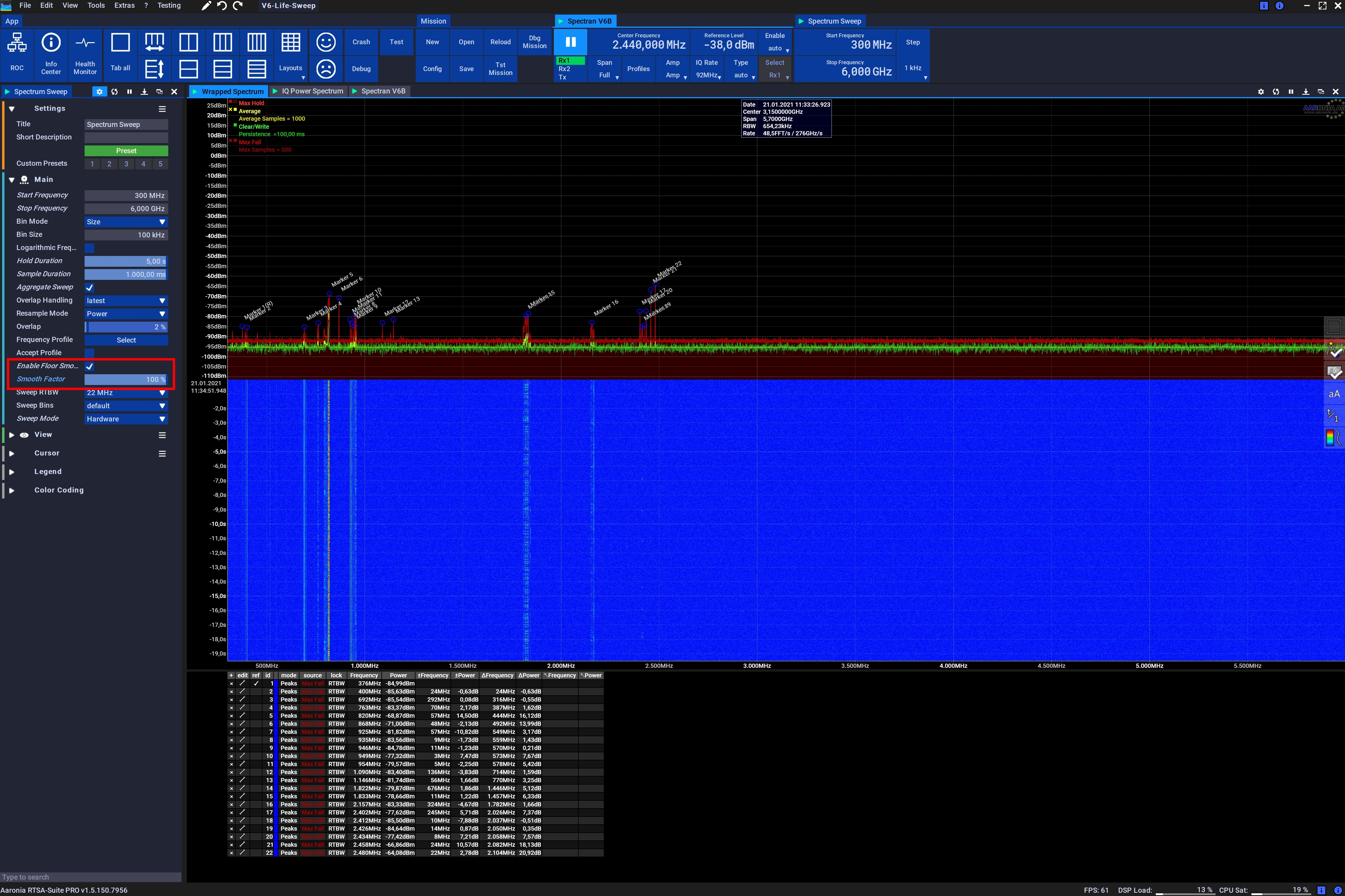 Super Flat Spectrum Noise Floor at 100% Smoothing Factor