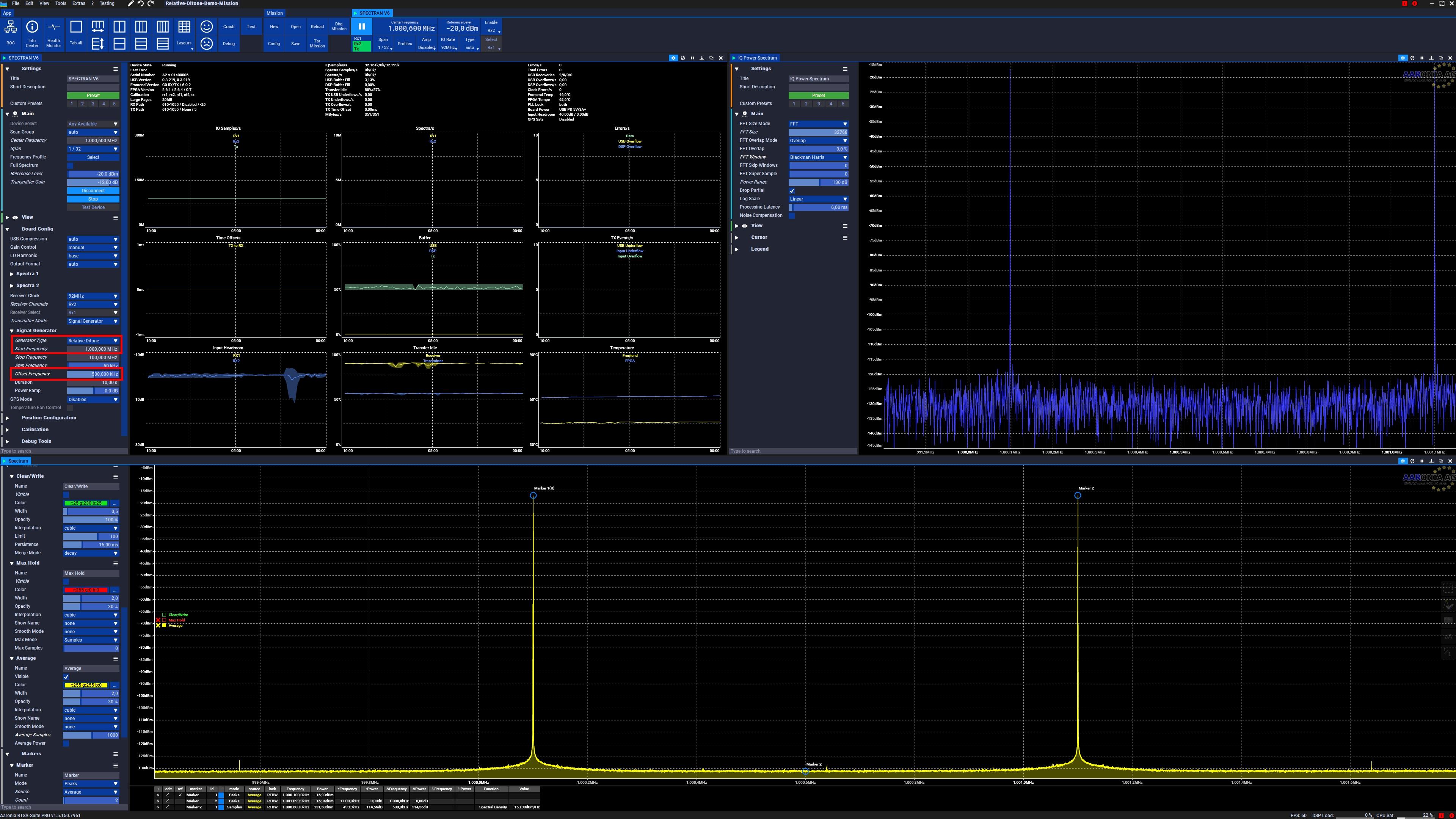 Relative Ditone Signal Generator