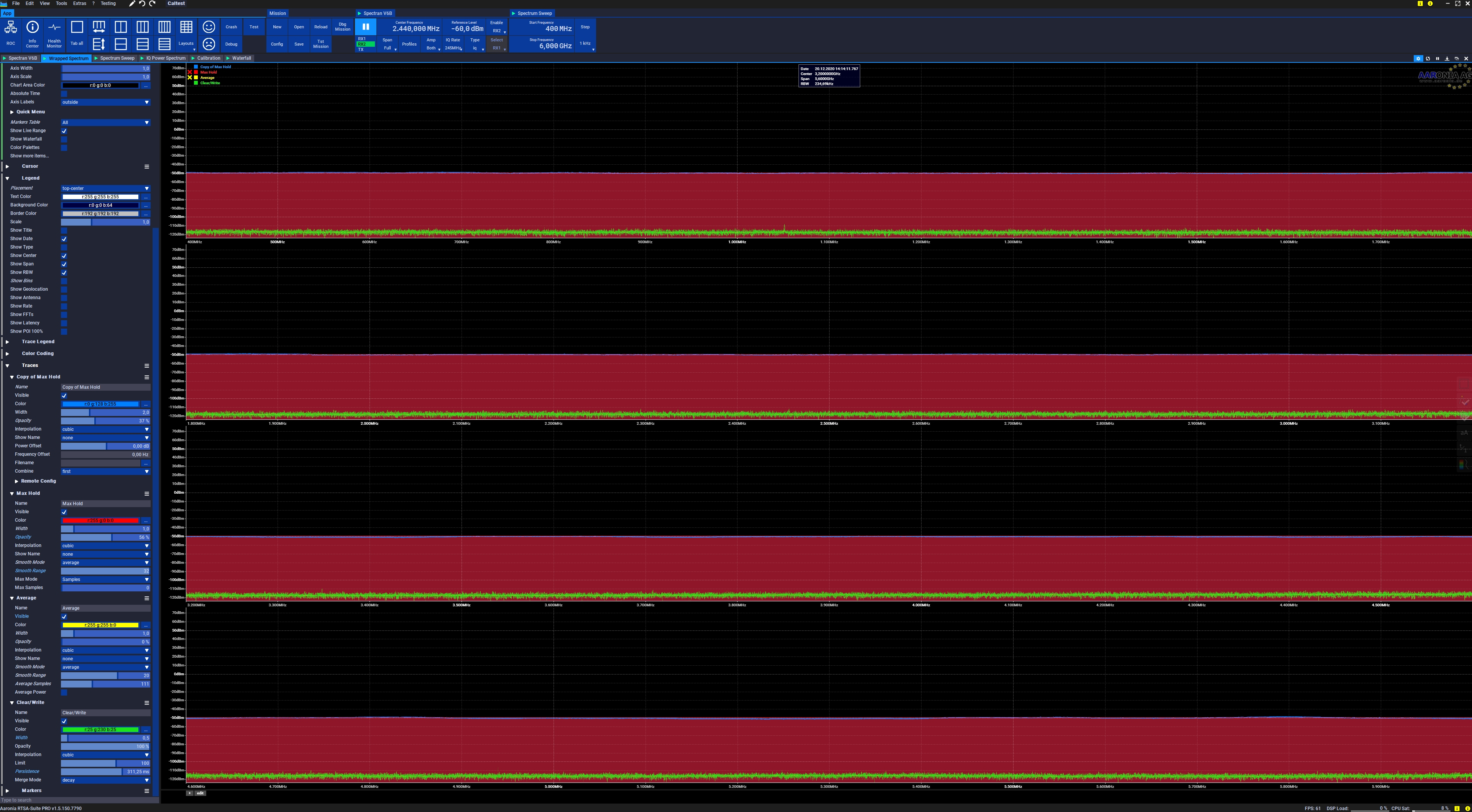 SPECTRAN V6 Default Accuracy over the full 6GHz band