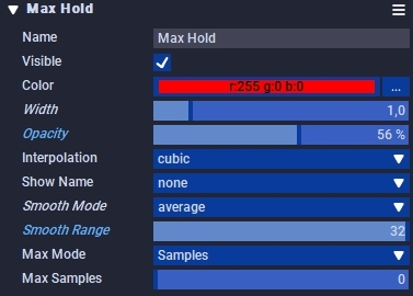 Max Hold Trace Smoothing