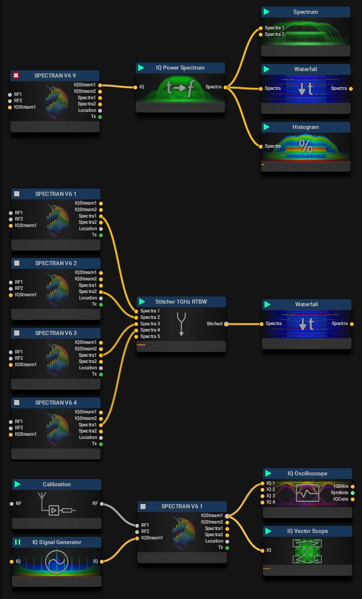 SPECTRAN V6 | Mission Examples