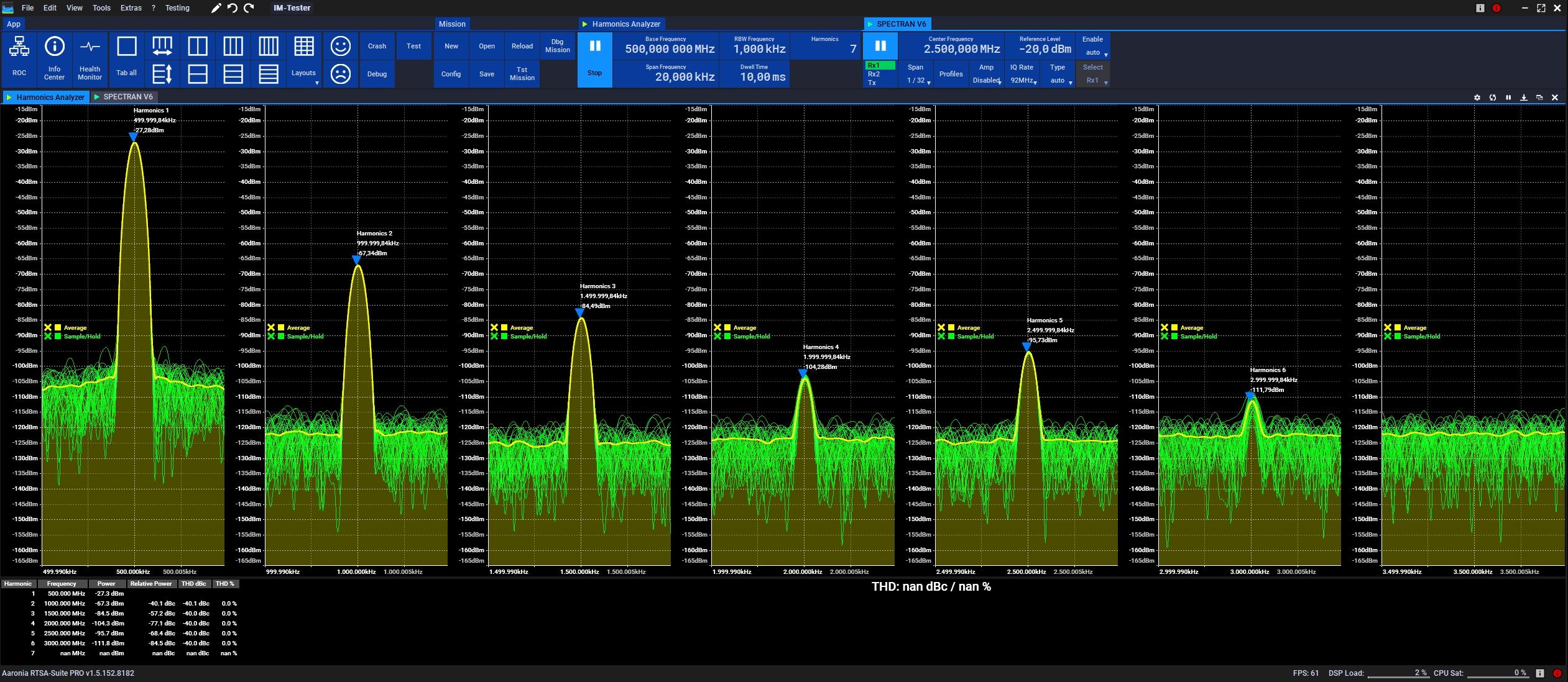 Harmonics Analyzer Software