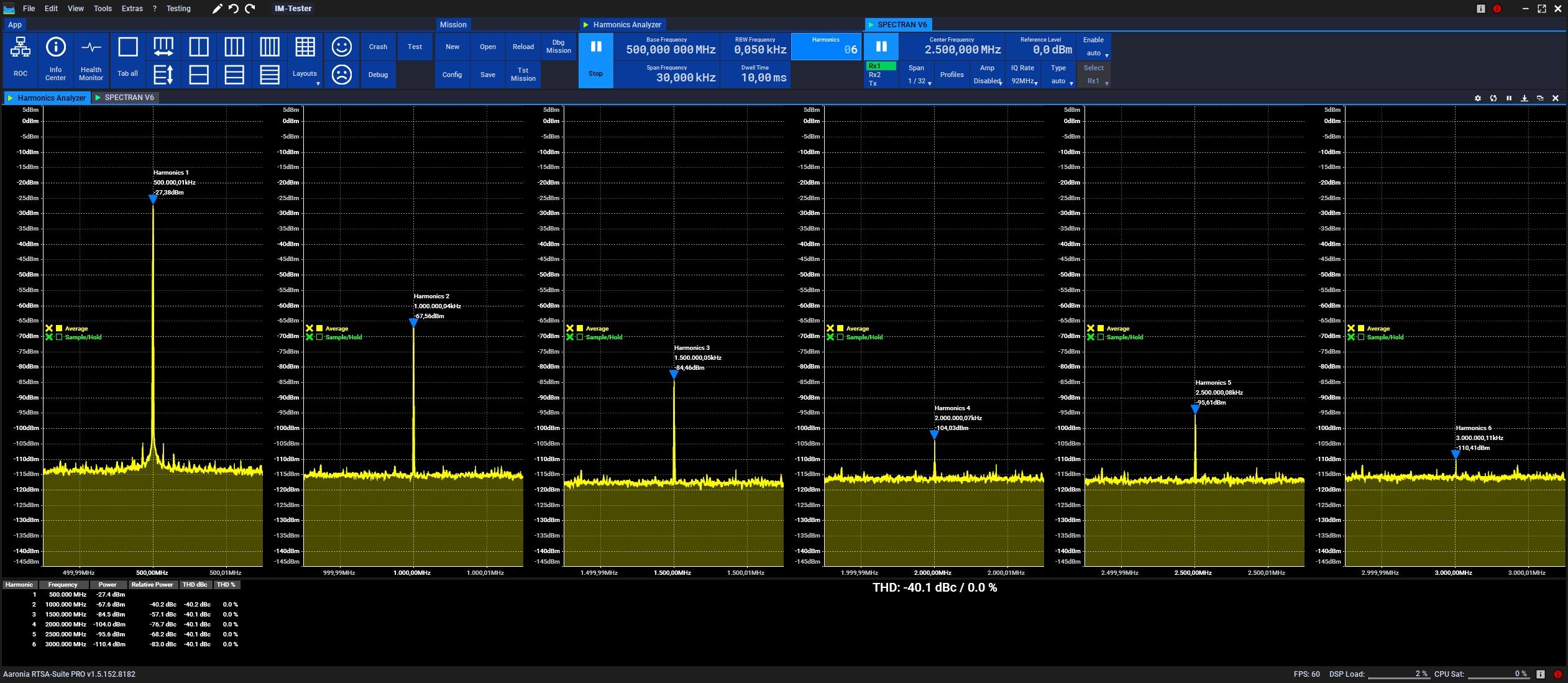 Real-Time Harmonics Analyzer