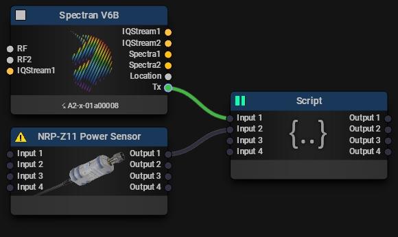NRP-Z11 Power Sensor Typical Mission