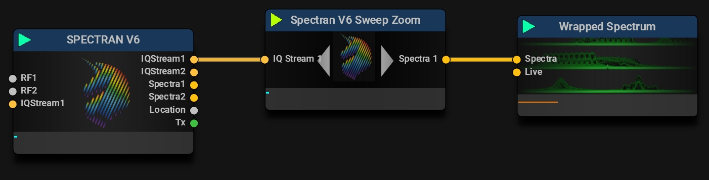 Spectran V6 Sweep Zoom Typical Mission