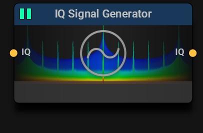 IQ Signal Generator Block | QAM4096