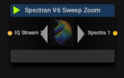 Spectran V6 Sweep Zoom Block