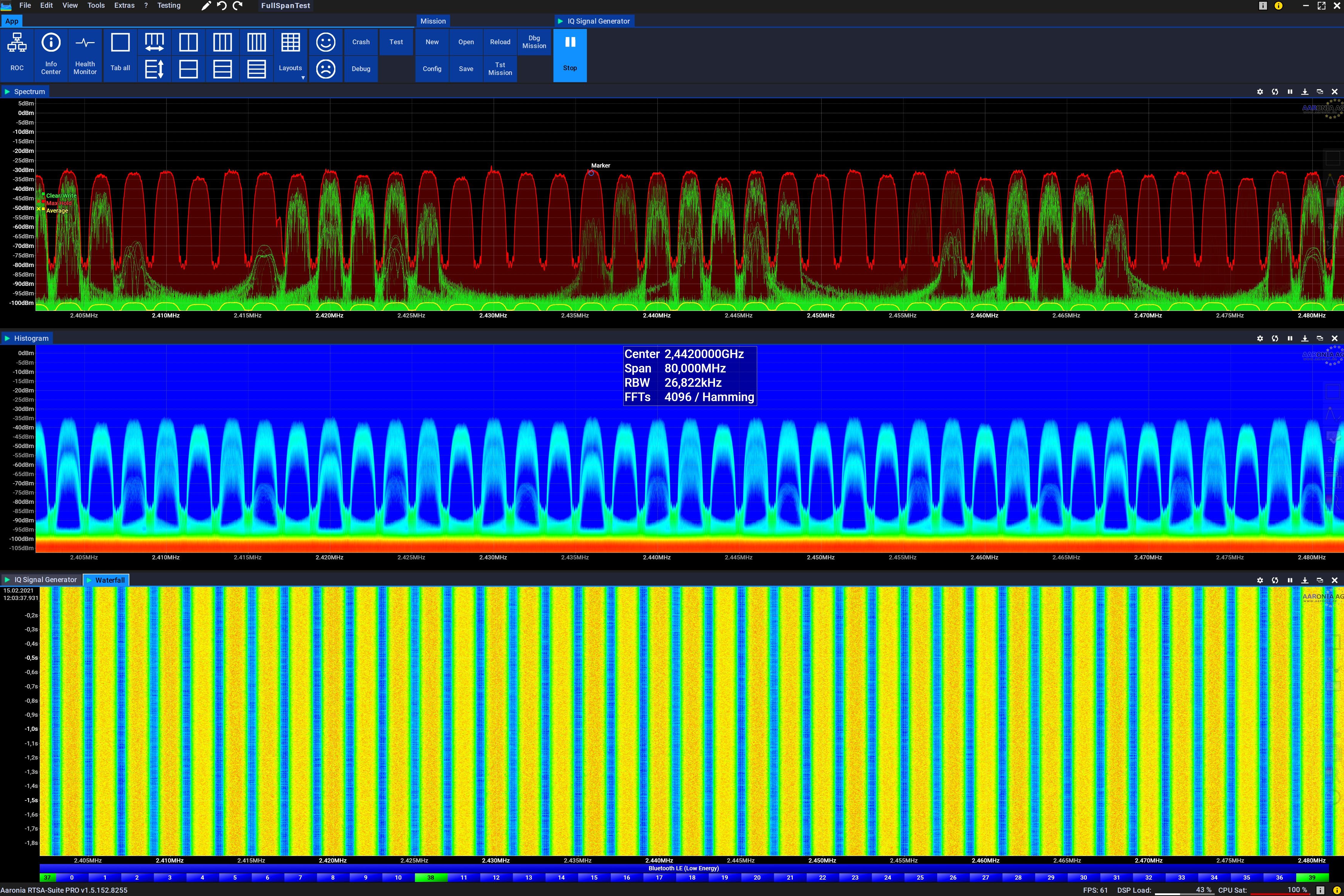 80 MHz Real-Time Bandwidth (RTBW) Spectrum