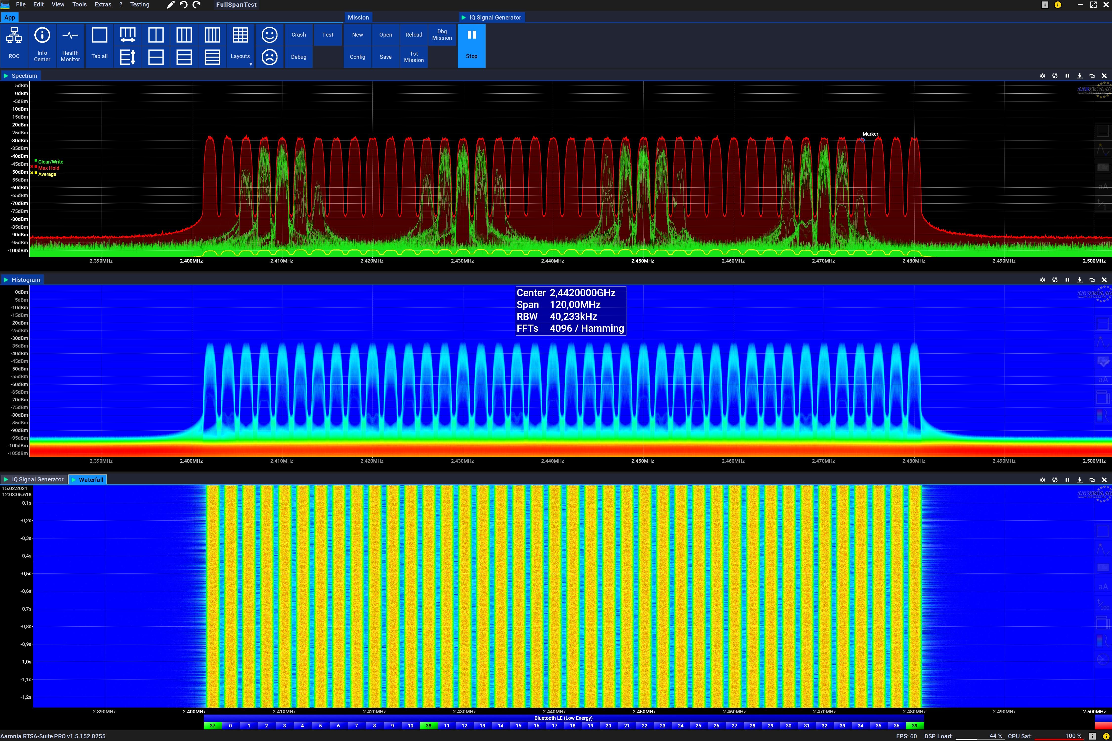 120 MHz Real-Time Bandwidth (RTBW) Spectrum