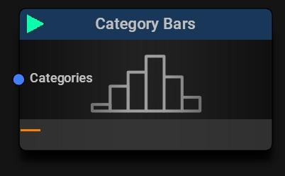 Category Bars Block