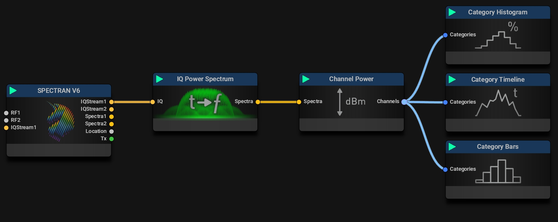 Channel Power Mission Setup
