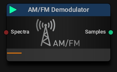 AM / FM Demodulator Block