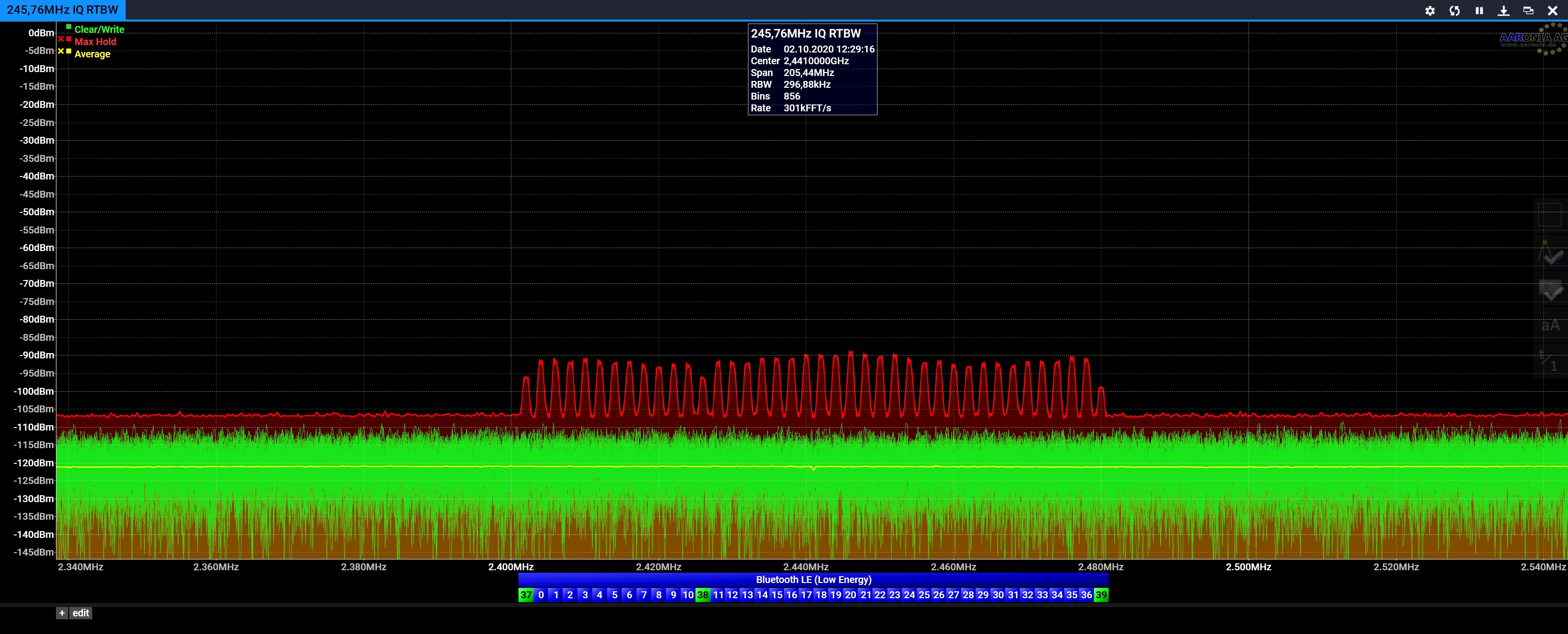 245MHz Real-Time IQ Bandwidth