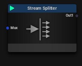 Stream Splitter Block