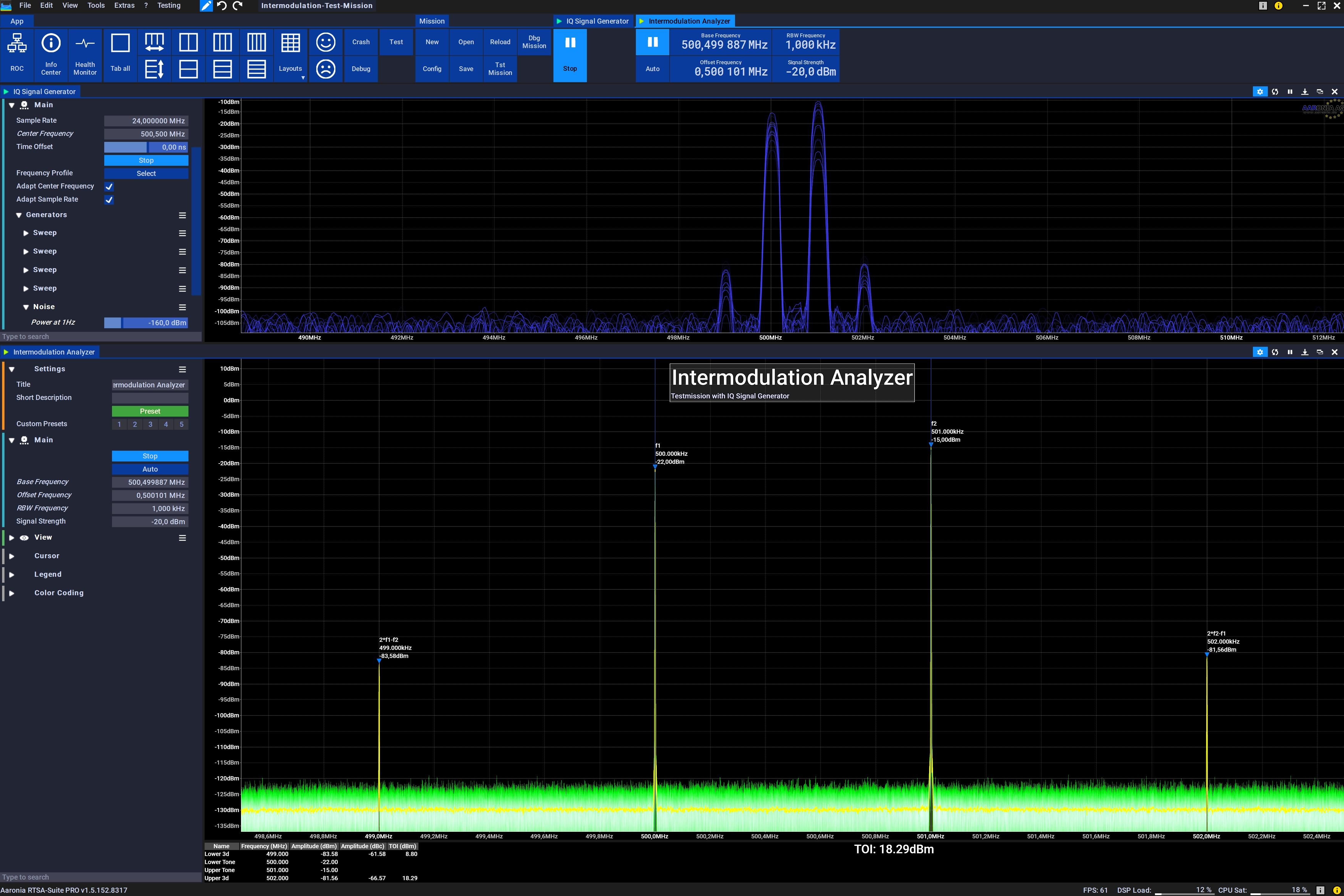 TOI Intermodulation Analyzer Screenshot