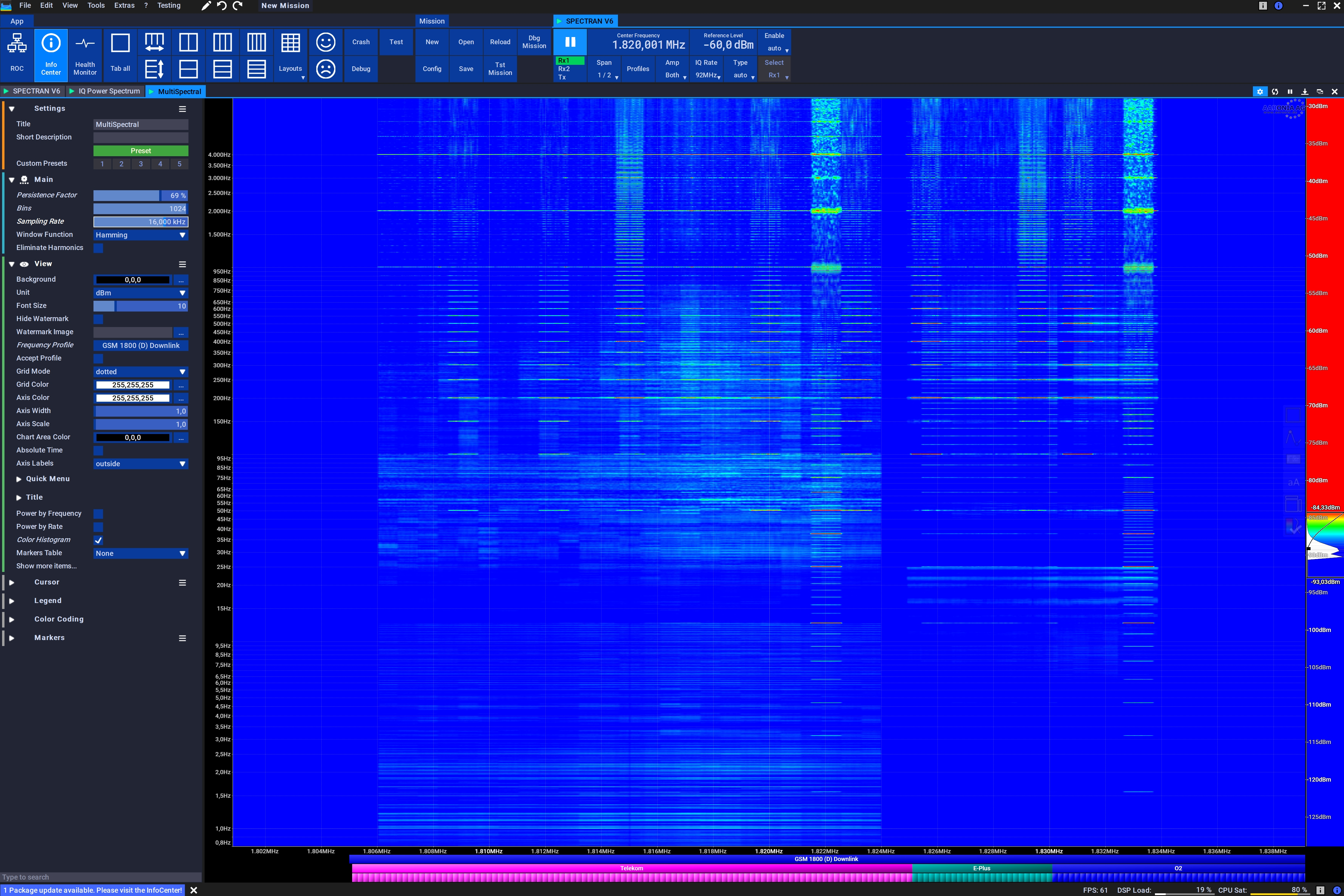 MultiSpectral Screenshot showing all Harmonics from GSM Basestations