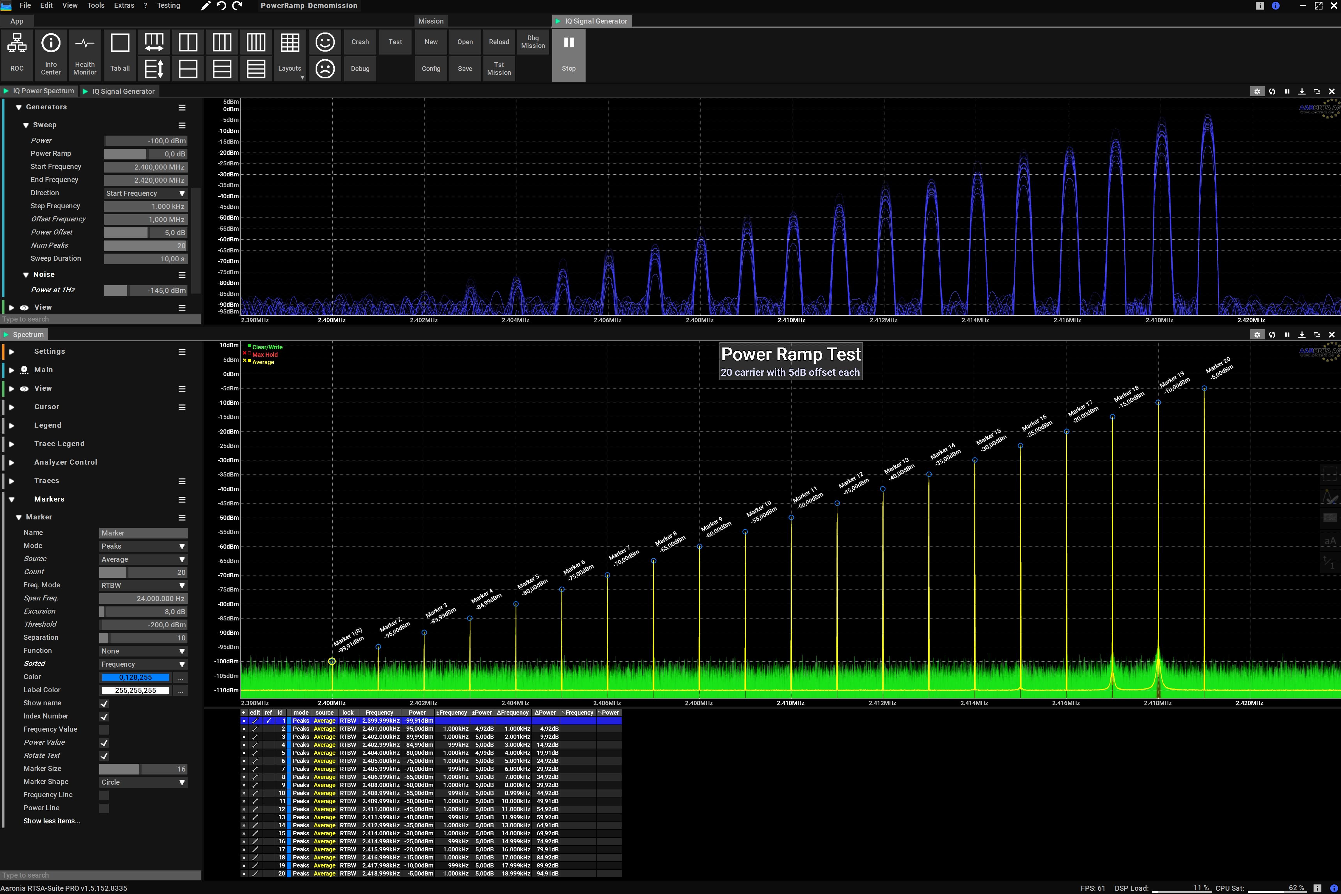 The IQ Vector Signal Generator Power Ramp Function