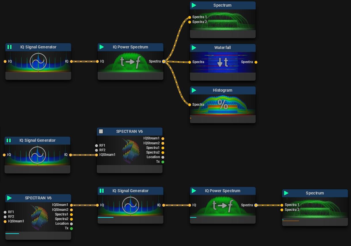 IQ Signal Generator Typical Missions