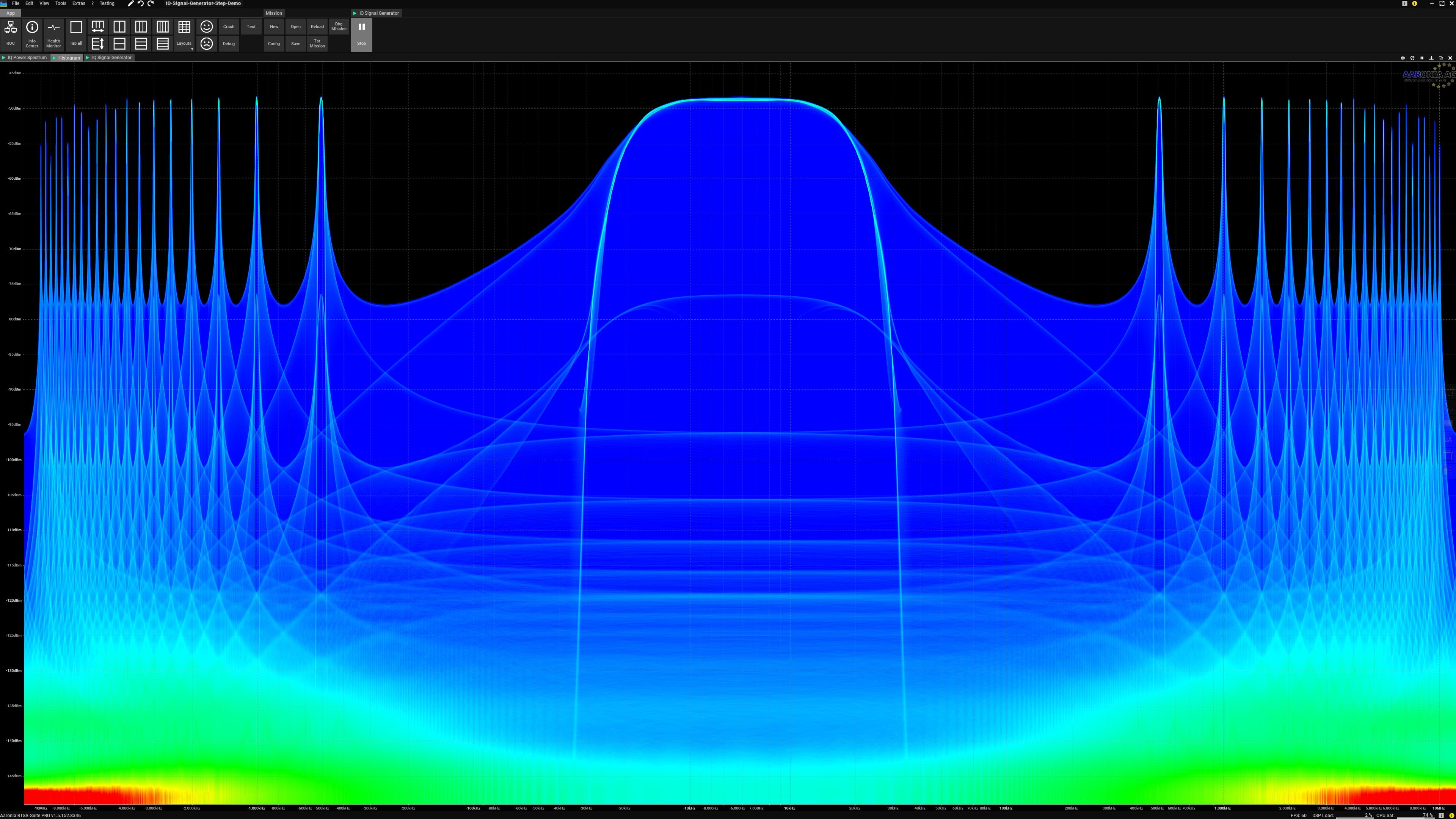 Log Scale Vector Signal Generator Demo