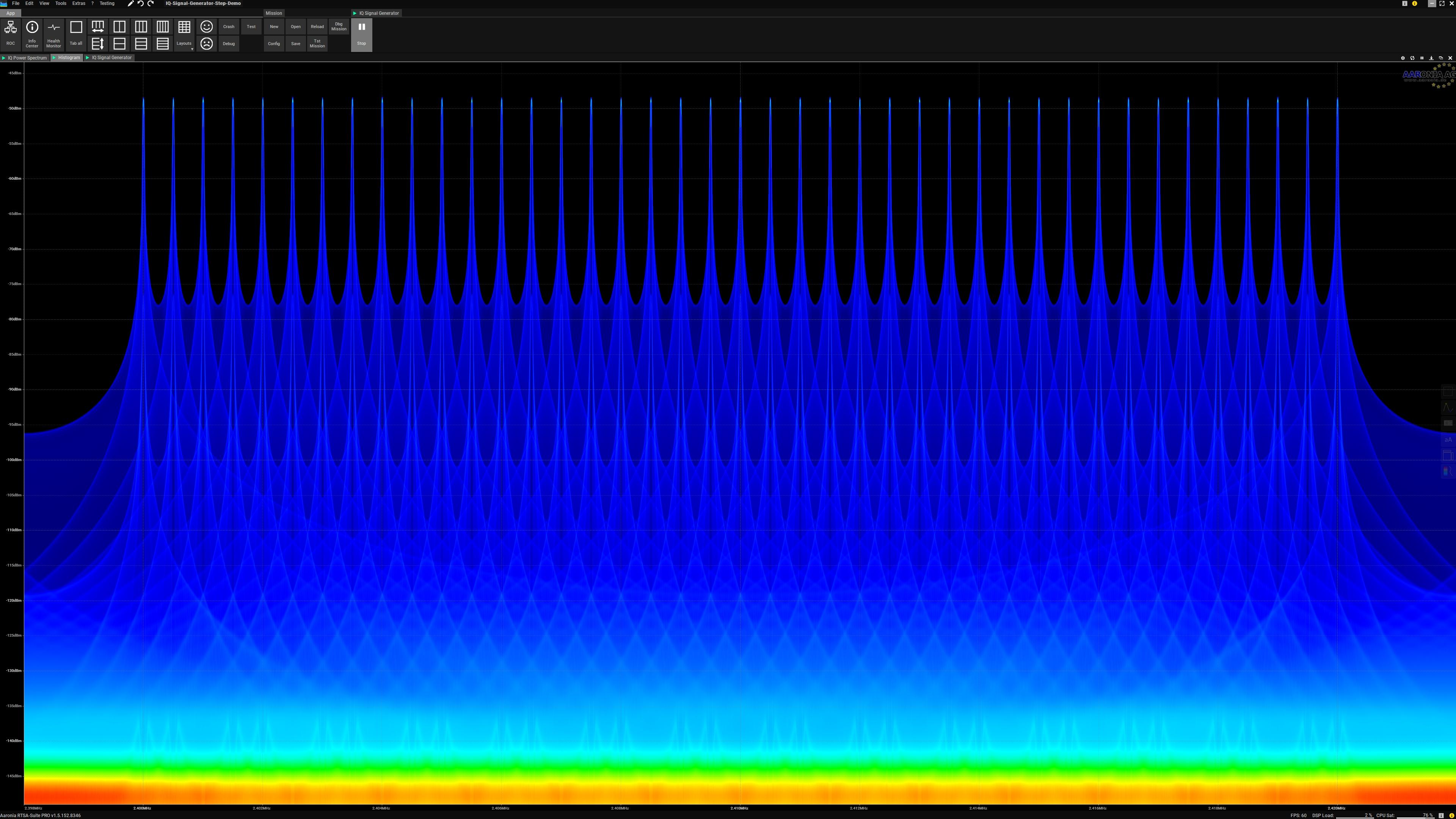IQ Signal Generator Step Sweep Demo