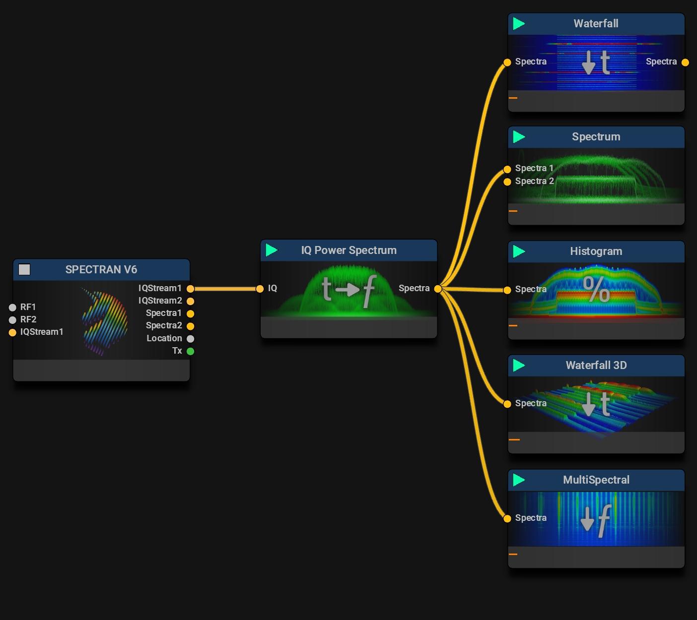 Radar Signal Measurement and Capure Mission File