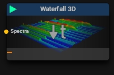 Waterfall 3D (Spectrogram) Block