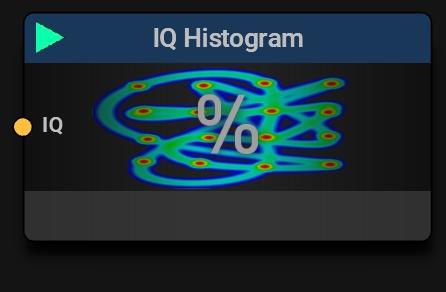 IQ Histogram Block