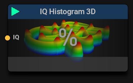 IQ Histogram 3D Block