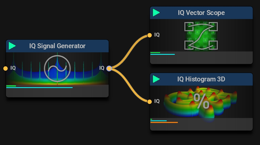 IQ Histogram 3D Typical Mission