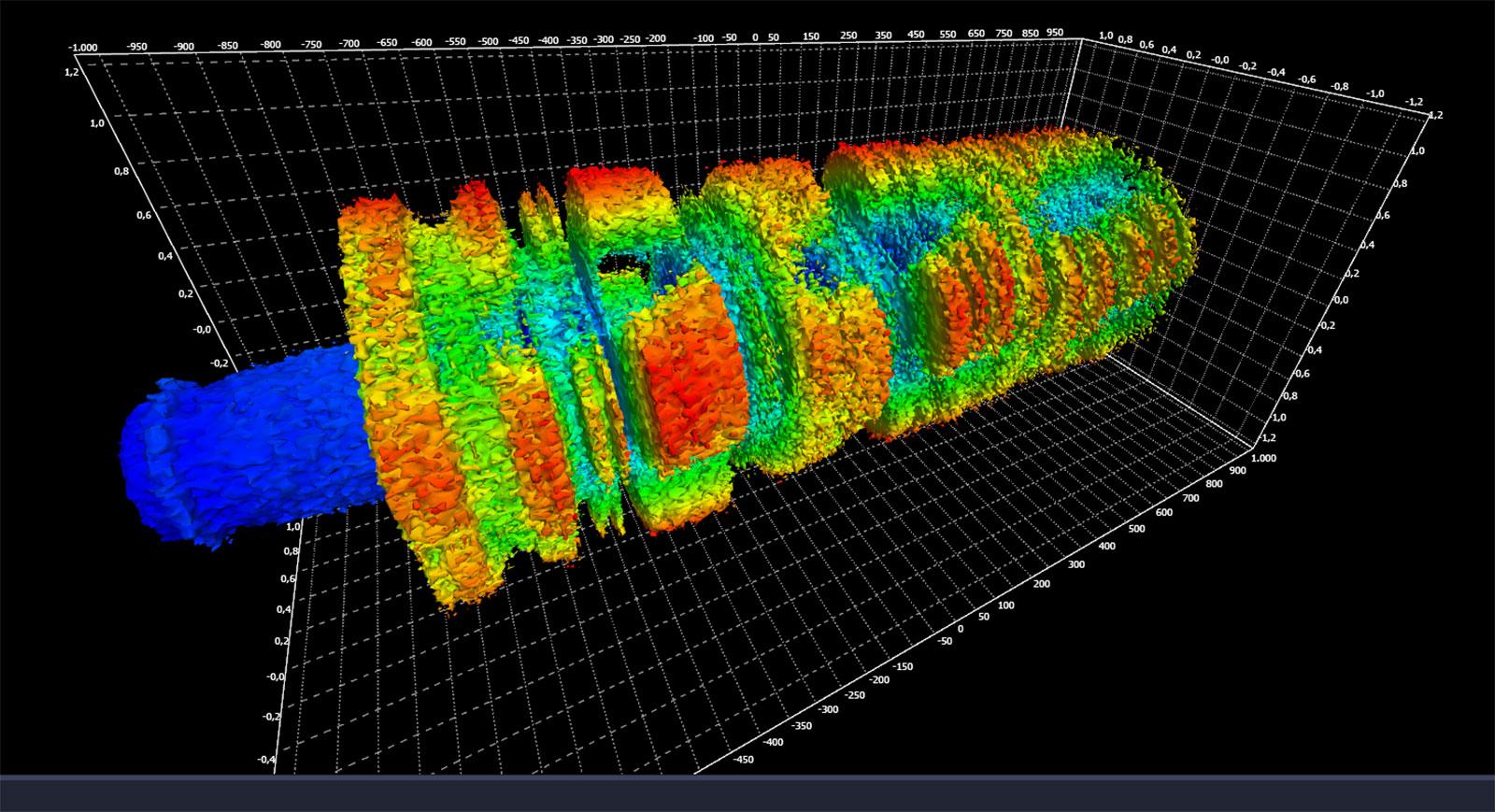 A OFDM Signal as 3D Histogram view
