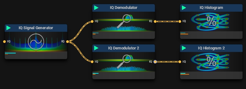 IQ Demodulator extracts multiple IQ streams