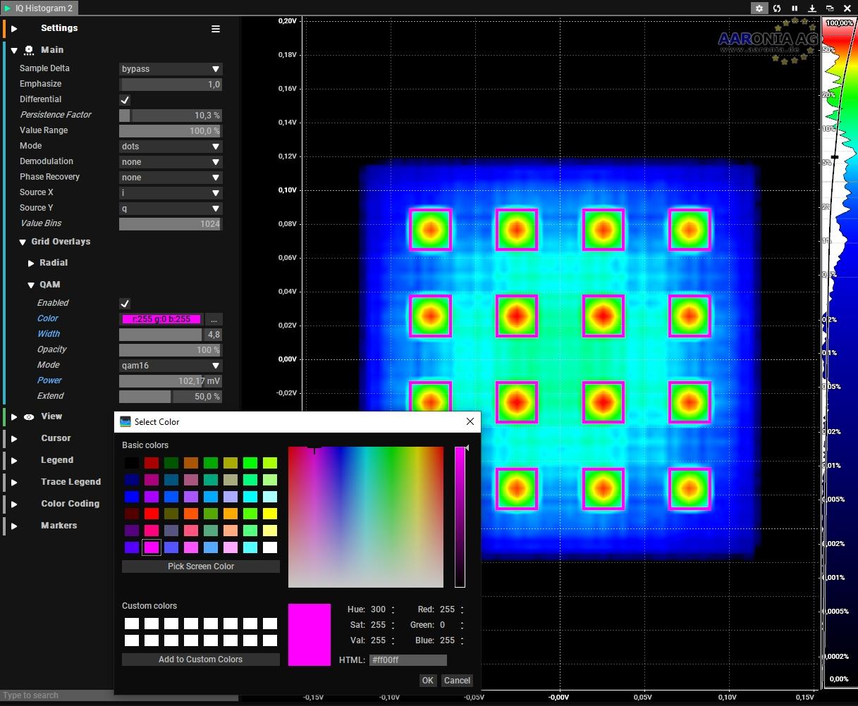 IQ Constellation Grid Overlay