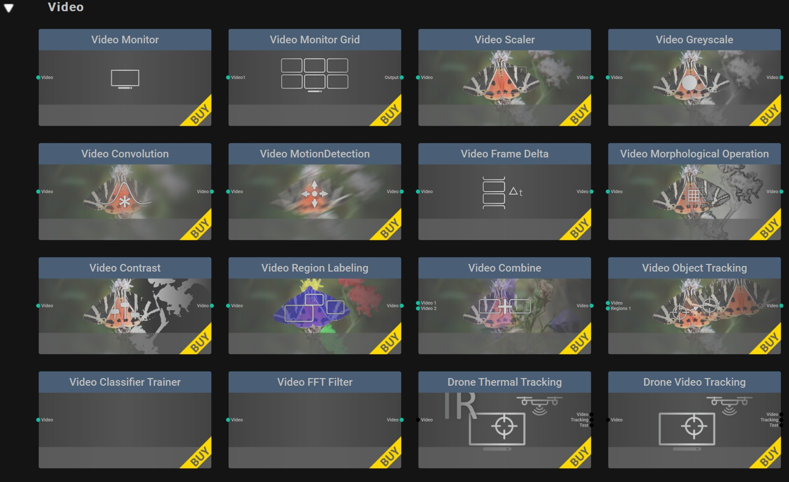 Video Tracking for the RTSA-Suite PRO Software