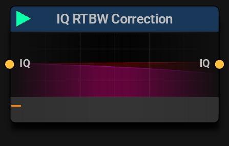 IQ RTBW Correction Block