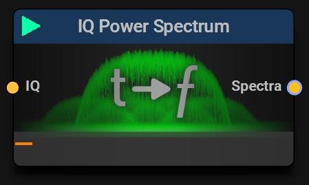 IQ Power Spectrum Block
