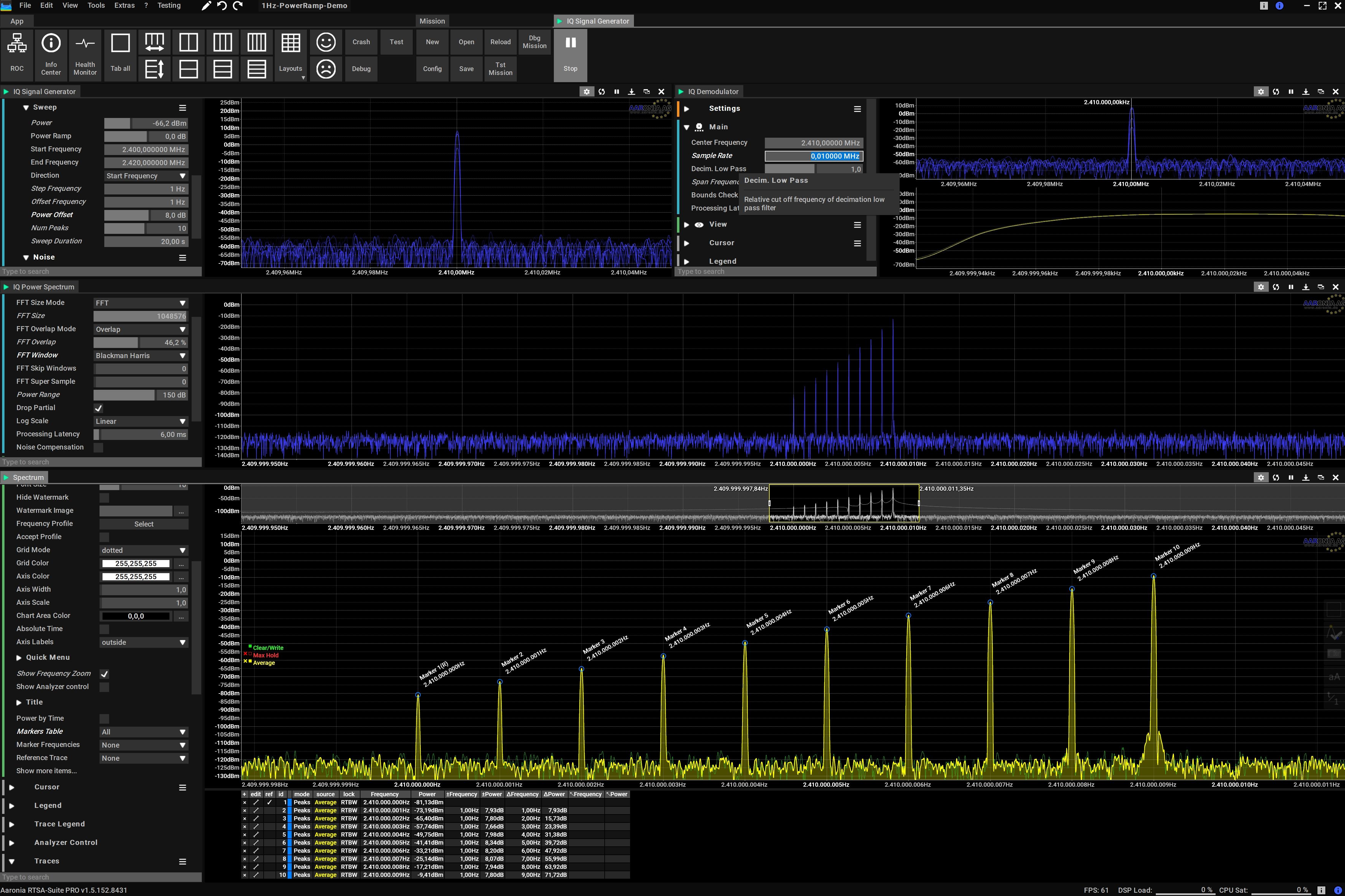 1Hz IQ Signal Generator with High Resolution